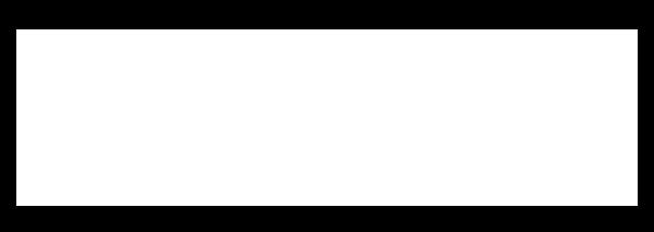 MKPF - Header: Material Document | LeanX
